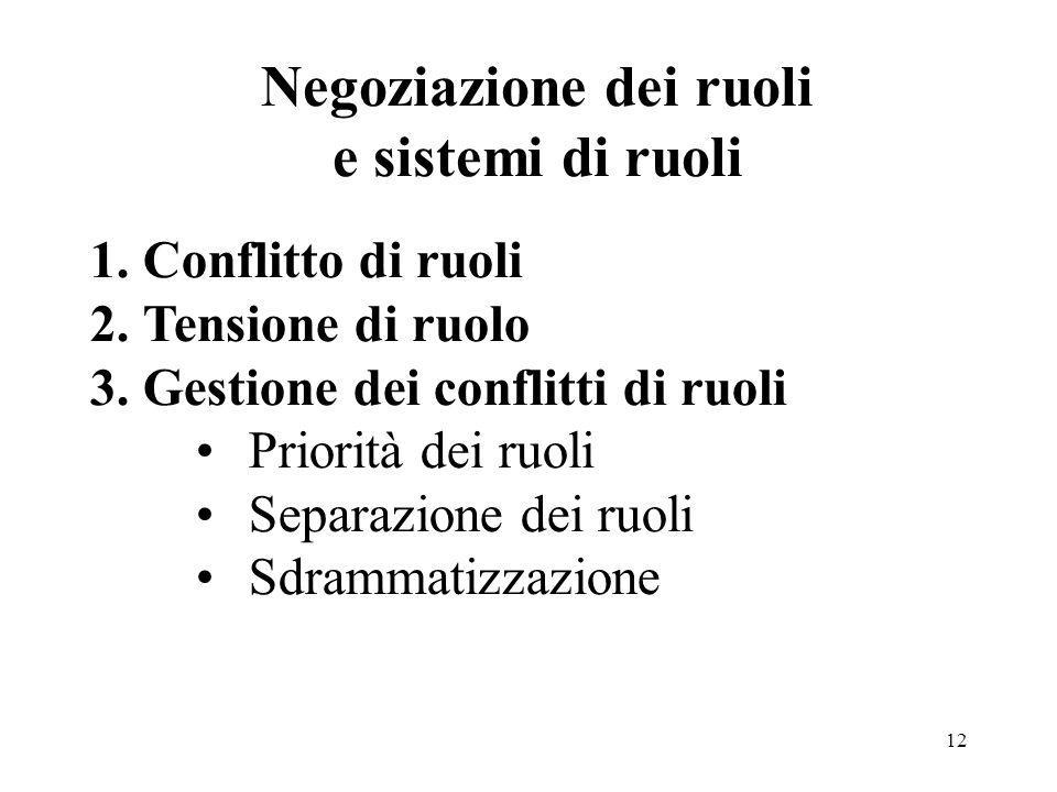 Negoziazione dei ruoli e sistemi di ruoli