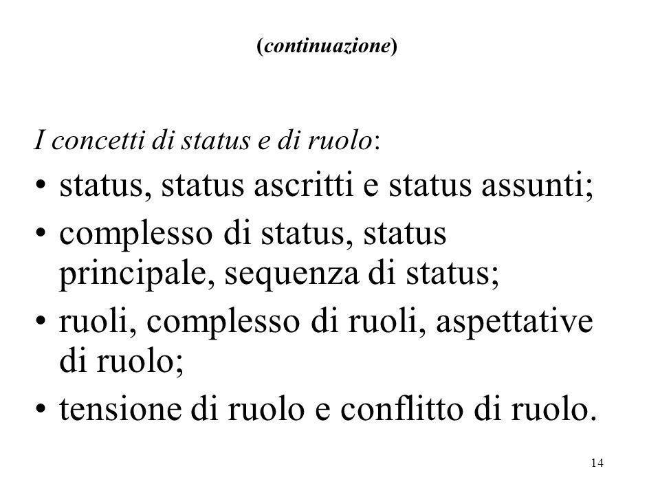 status, status ascritti e status assunti;
