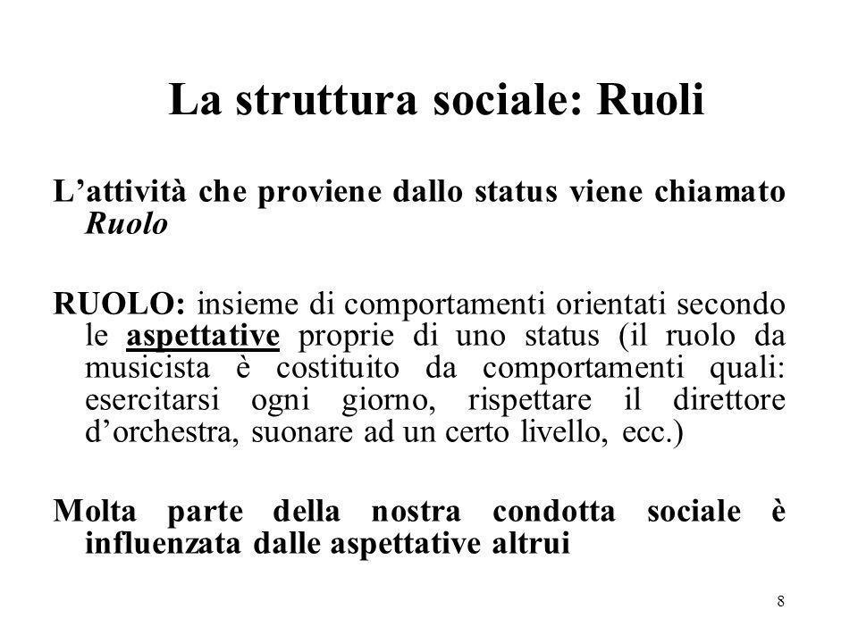 La struttura sociale: Ruoli