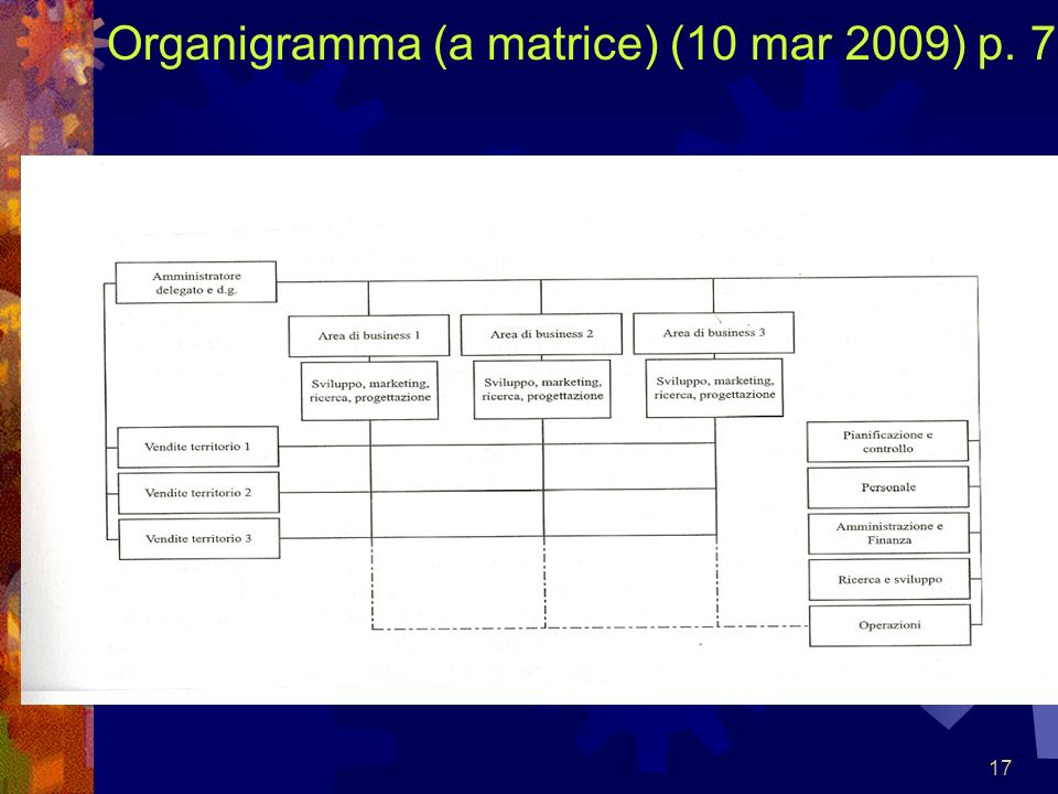 Organigramma (a matrice) (10 mar 2009) p. 7