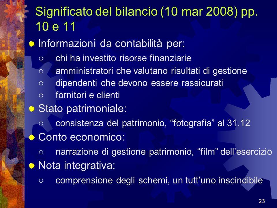 Significato del bilancio (10 mar 2008) pp. 10 e 11