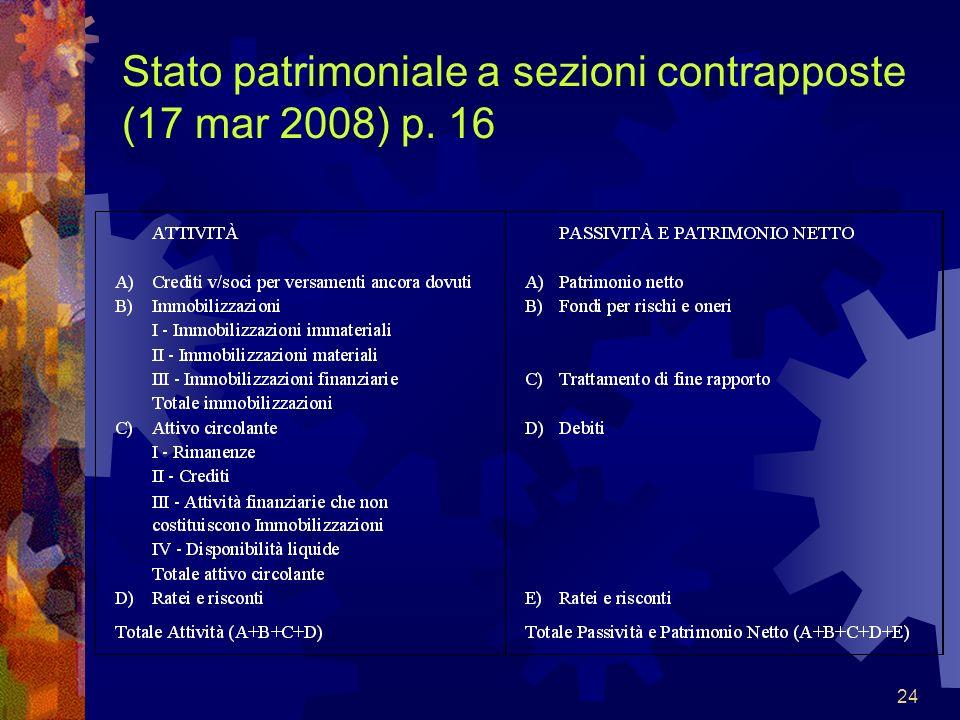Stato patrimoniale a sezioni contrapposte (17 mar 2008) p. 16
