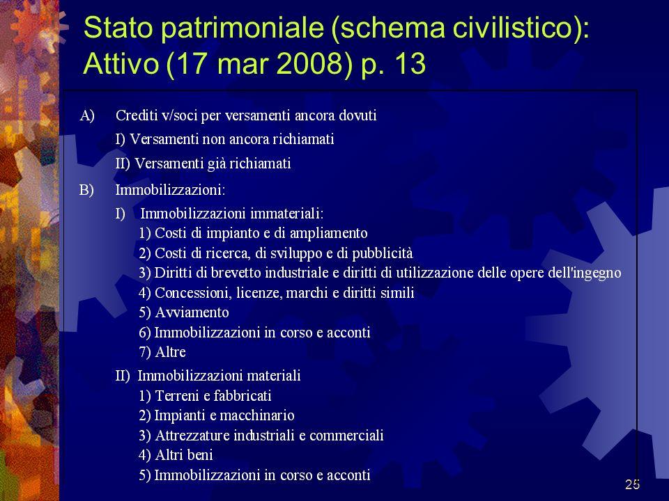 Stato patrimoniale (schema civilistico): Attivo (17 mar 2008) p. 13