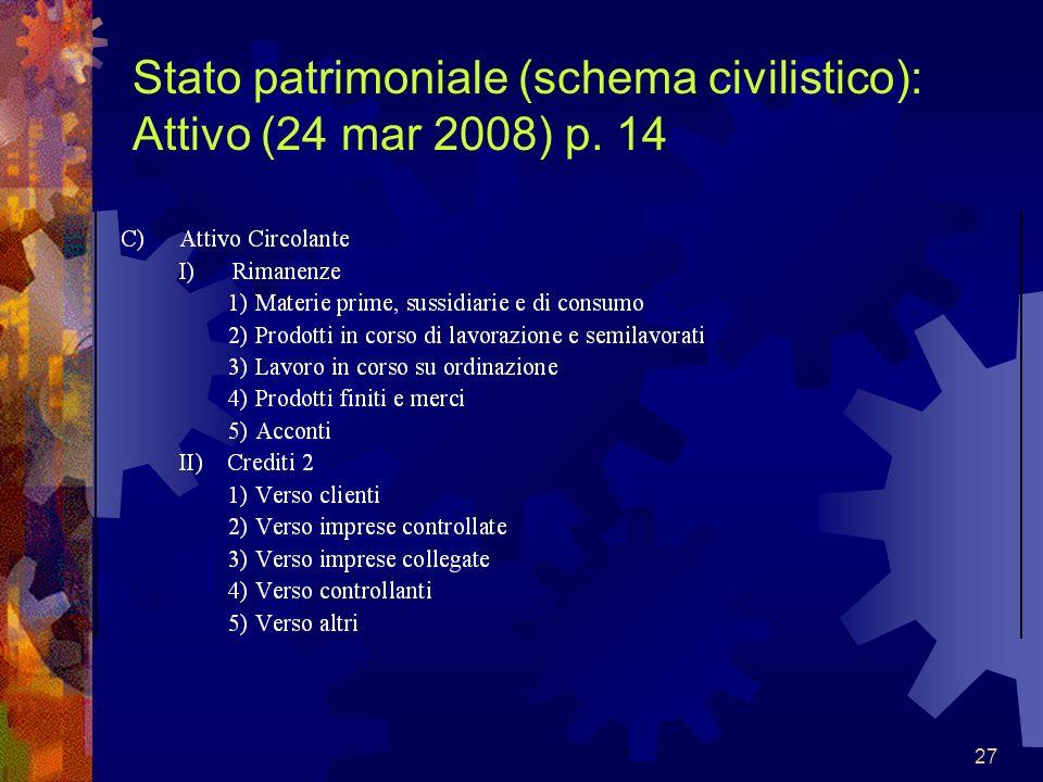 Stato patrimoniale (schema civilistico): Attivo (24 mar 2008) p. 14