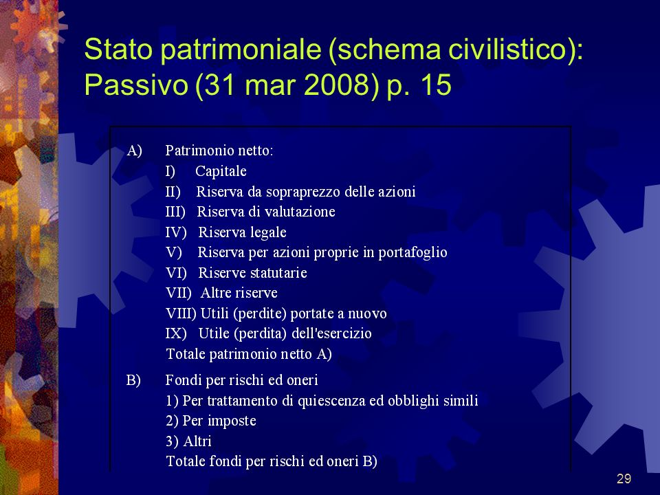 Stato patrimoniale (schema civilistico): Passivo (31 mar 2008) p. 15