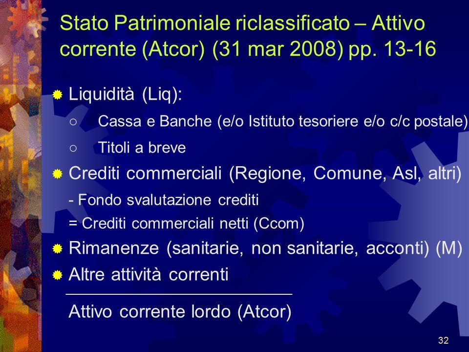 Stato Patrimoniale riclassificato – Attivo corrente (Atcor) (31 mar 2008) pp. 13-16