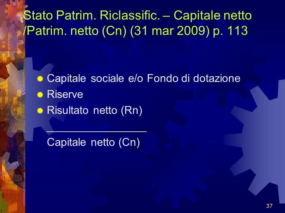 Stato Patrim. Riclassific. – Capitale netto /Patrim