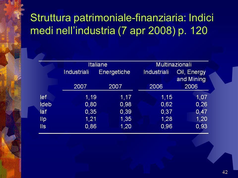 Struttura patrimoniale-finanziaria: Indici medi nell'industria (7 apr 2008) p. 120