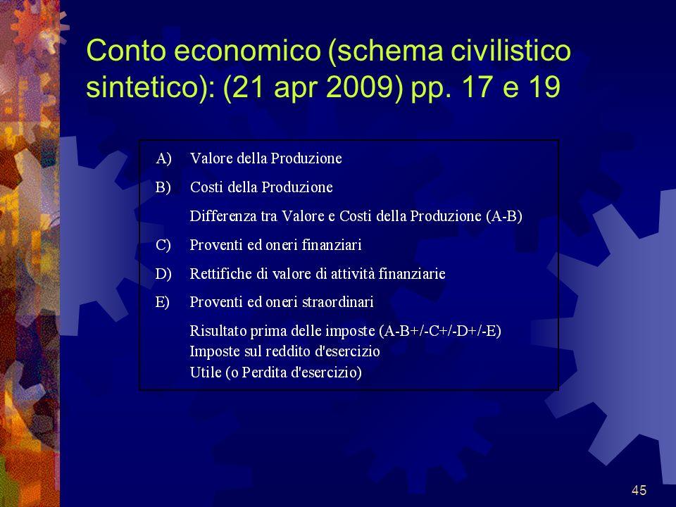 Conto economico (schema civilistico sintetico): (21 apr 2009) pp
