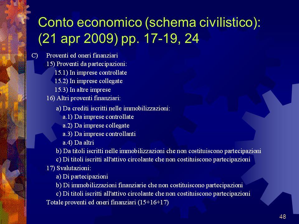 Conto economico (schema civilistico): (21 apr 2009) pp. 17-19, 24