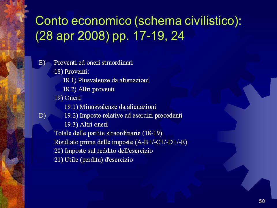 Conto economico (schema civilistico): (28 apr 2008) pp. 17-19, 24