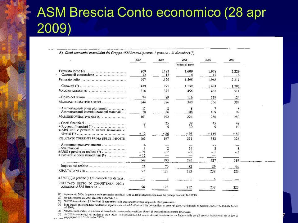 ASM Brescia Conto economico (28 apr 2009)