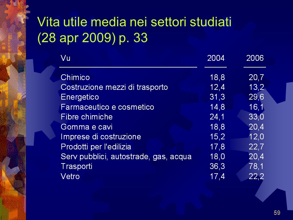 Vita utile media nei settori studiati (28 apr 2009) p. 33