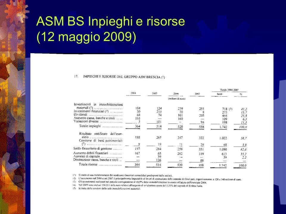 ASM BS Inpieghi e risorse (12 maggio 2009)