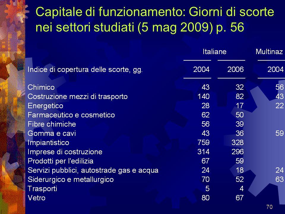Capitale di funzionamento: Giorni di scorte nei settori studiati (5 mag 2009) p. 56