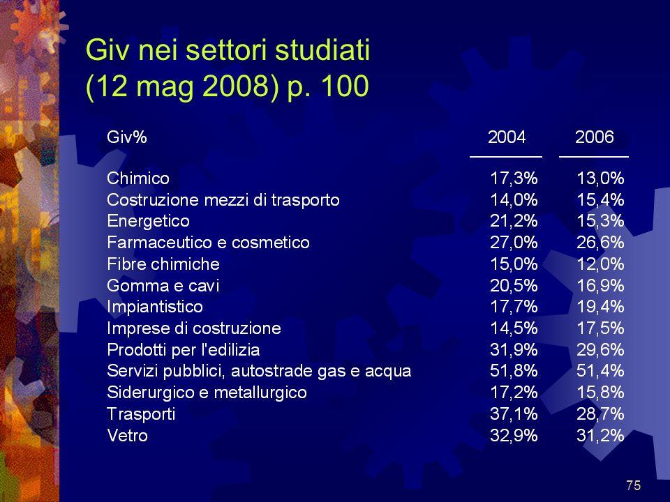 Giv nei settori studiati (12 mag 2008) p. 100