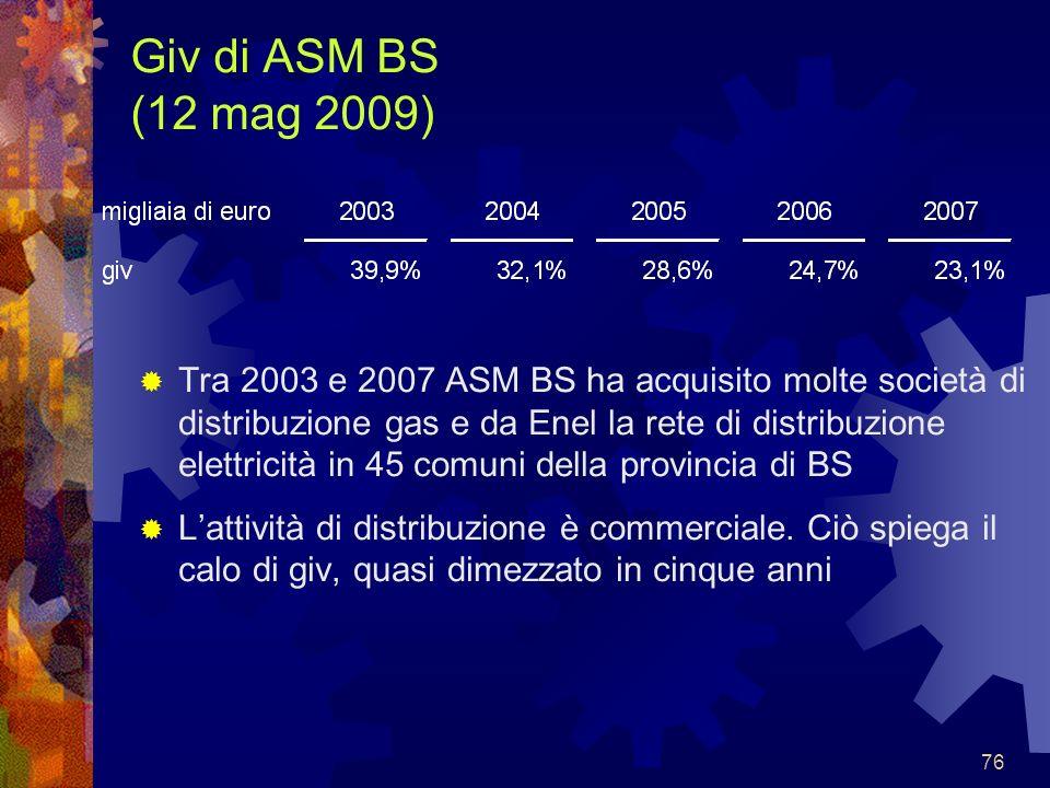 Giv di ASM BS (12 mag 2009)