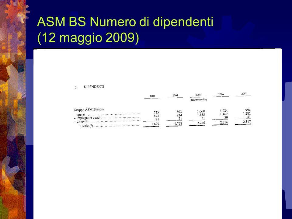 ASM BS Numero di dipendenti (12 maggio 2009)