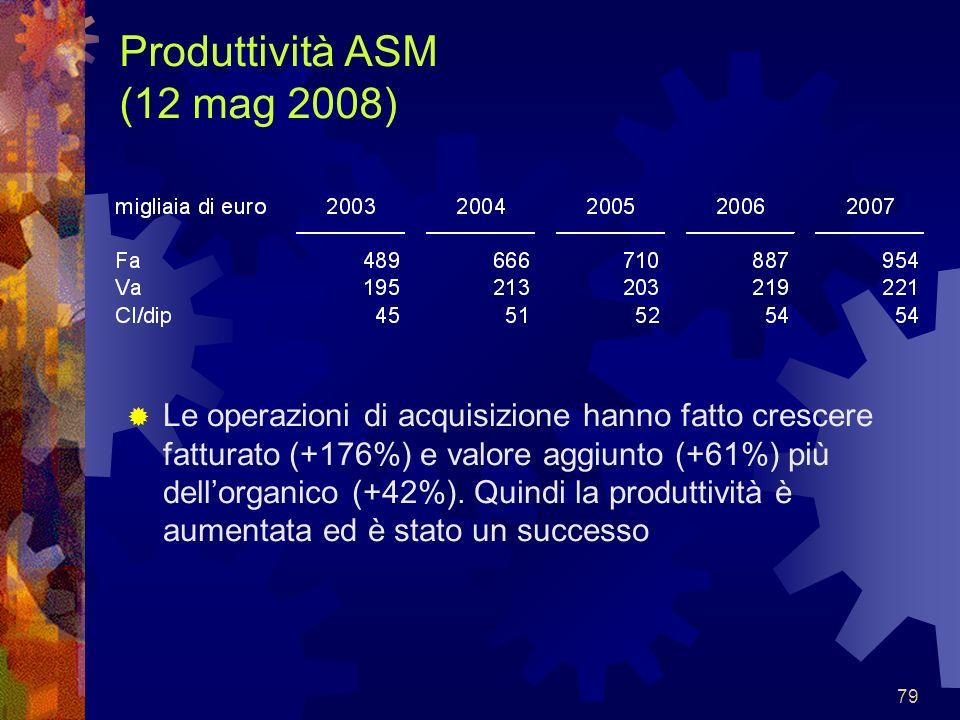 Produttività ASM (12 mag 2008)