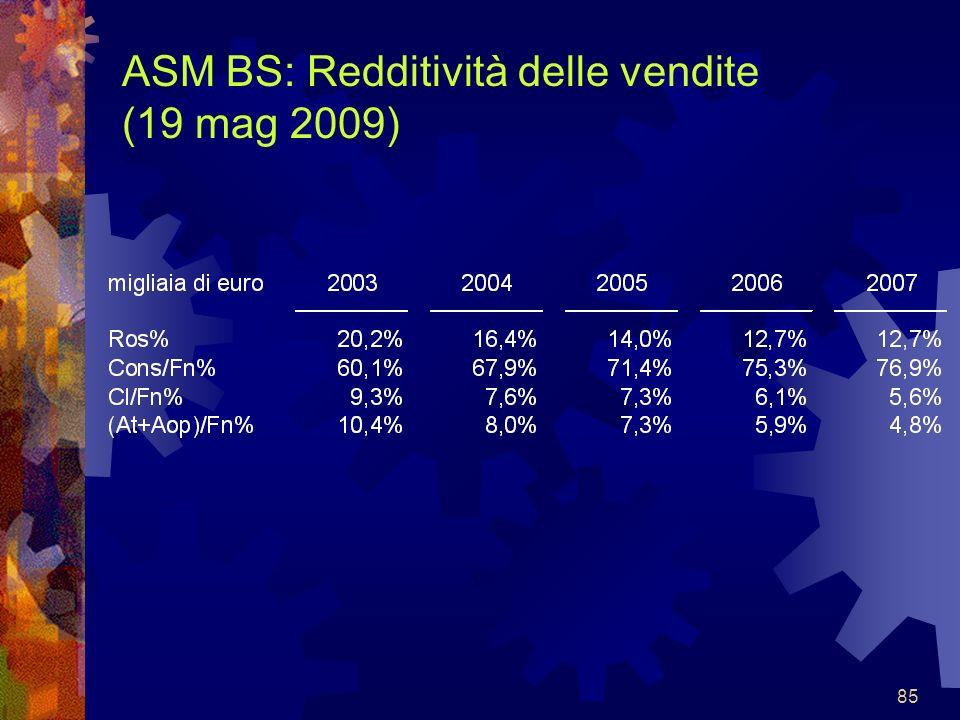 ASM BS: Redditività delle vendite (19 mag 2009)