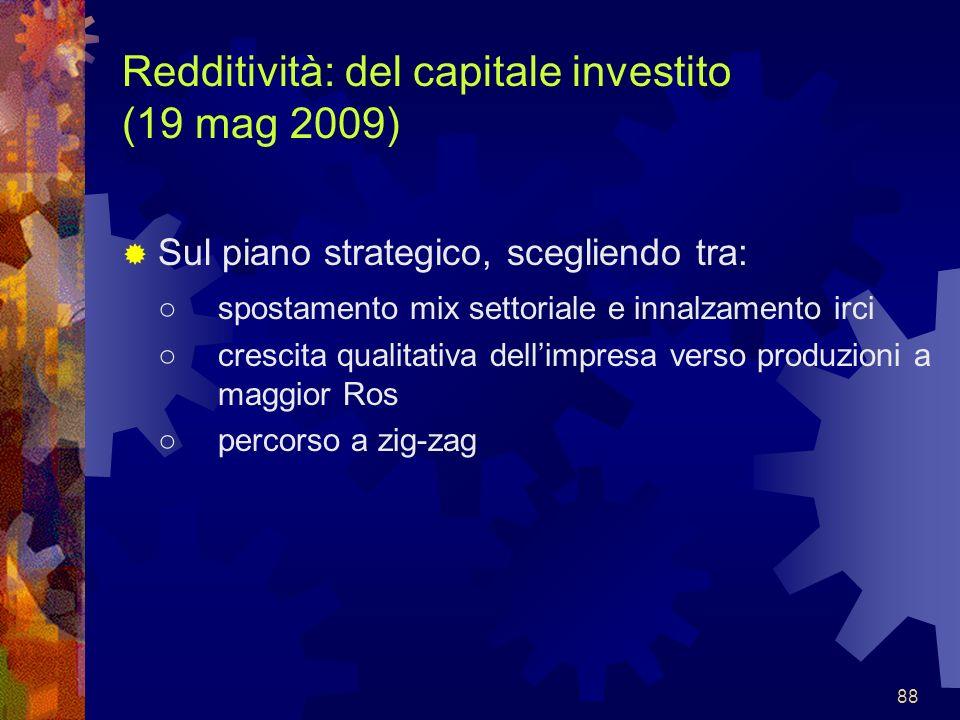 Redditività: del capitale investito (19 mag 2009)