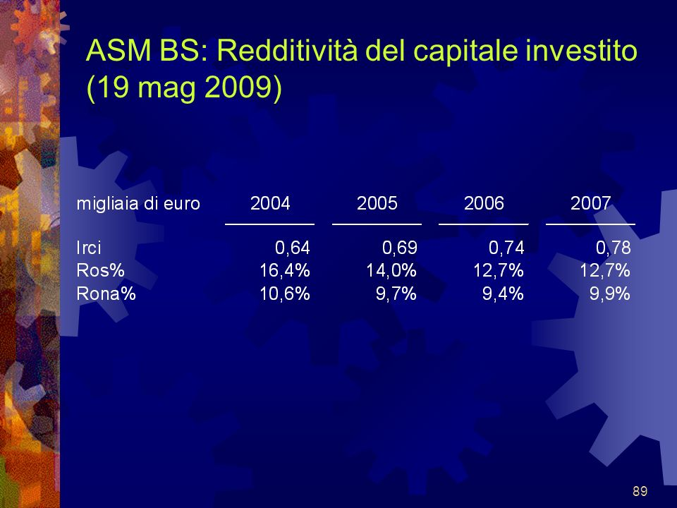 ASM BS: Redditività del capitale investito (19 mag 2009)