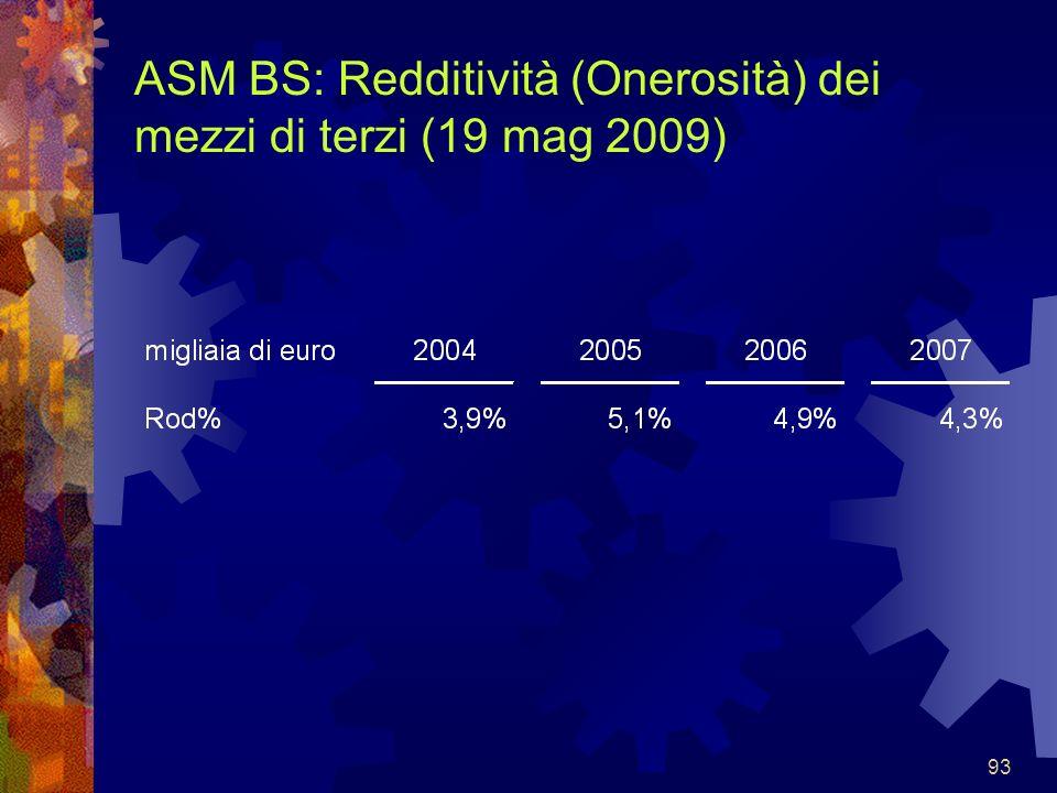 ASM BS: Redditività (Onerosità) dei mezzi di terzi (19 mag 2009)