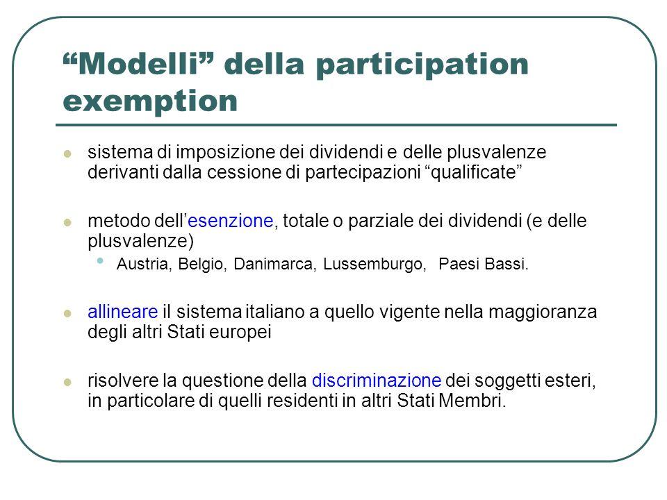 Modelli della participation exemption