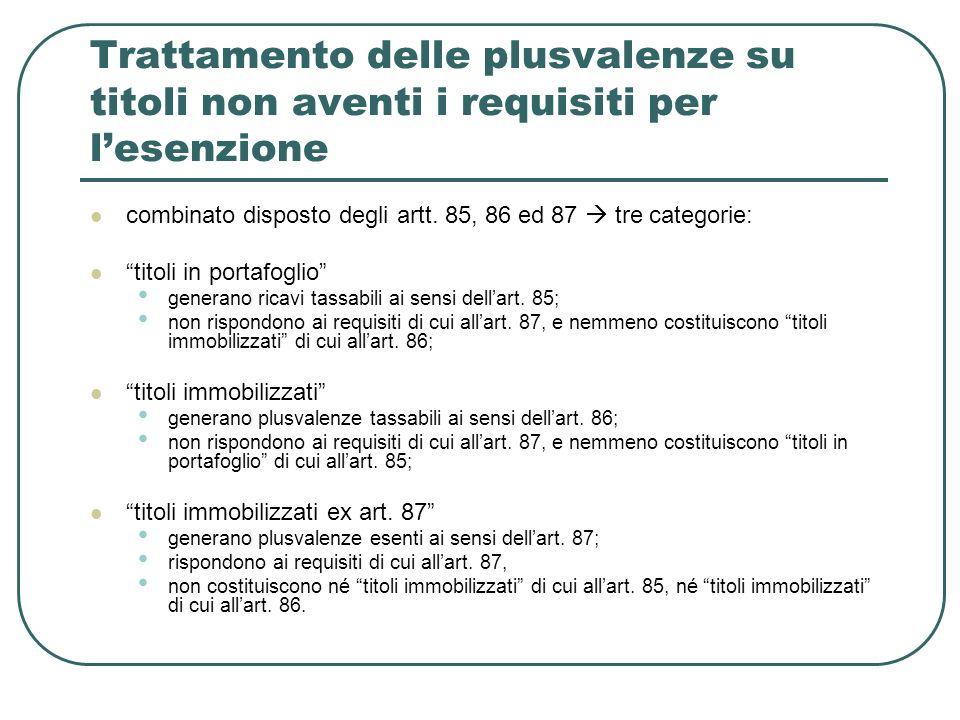 Trattamento delle plusvalenze su titoli non aventi i requisiti per l'esenzione