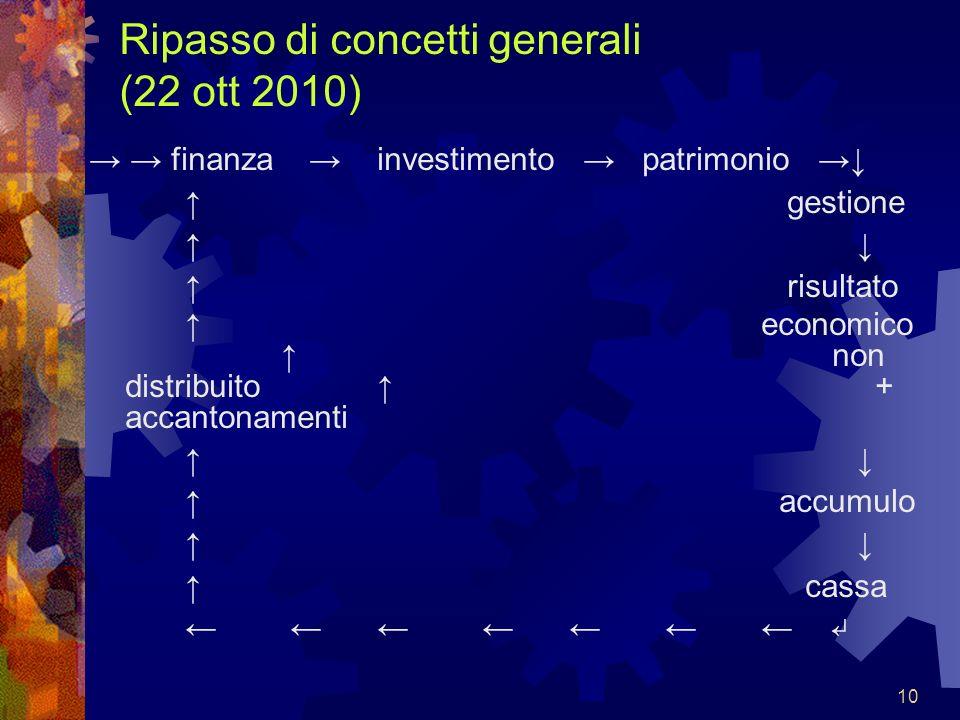 Ripasso di concetti generali (22 ott 2010)