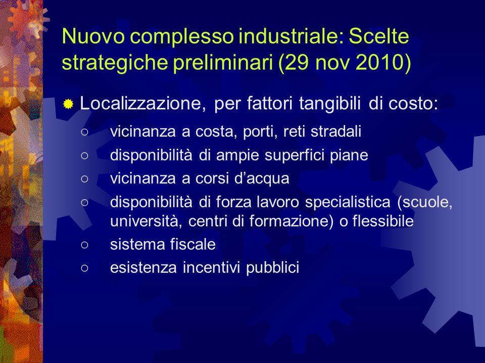 Nuovo complesso industriale: Scelte strategiche preliminari (29 nov 2010)