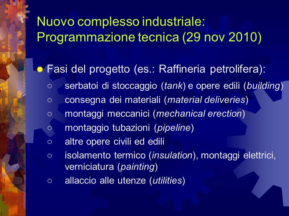 Nuovo complesso industriale: Programmazione tecnica (29 nov 2010)