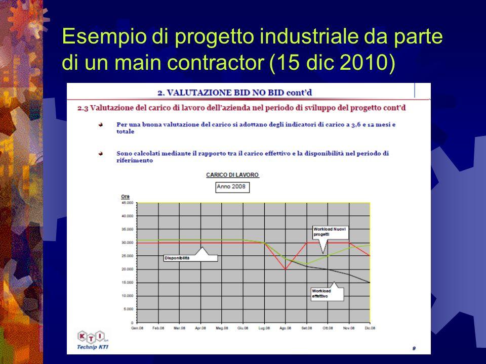Esempio di progetto industriale da parte di un main contractor (15 dic 2010)