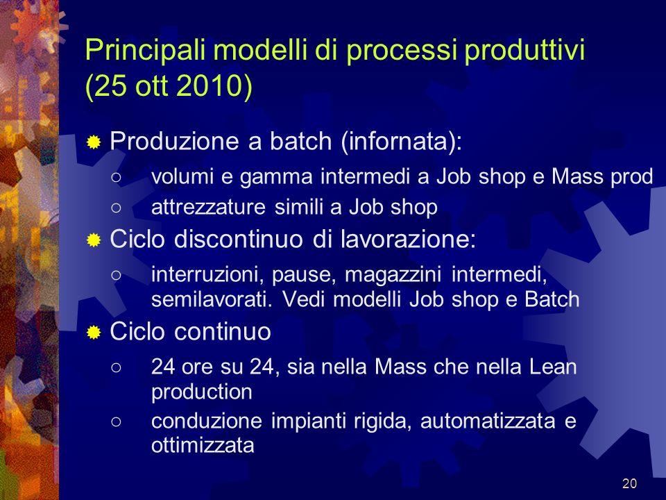 Principali modelli di processi produttivi (25 ott 2010)