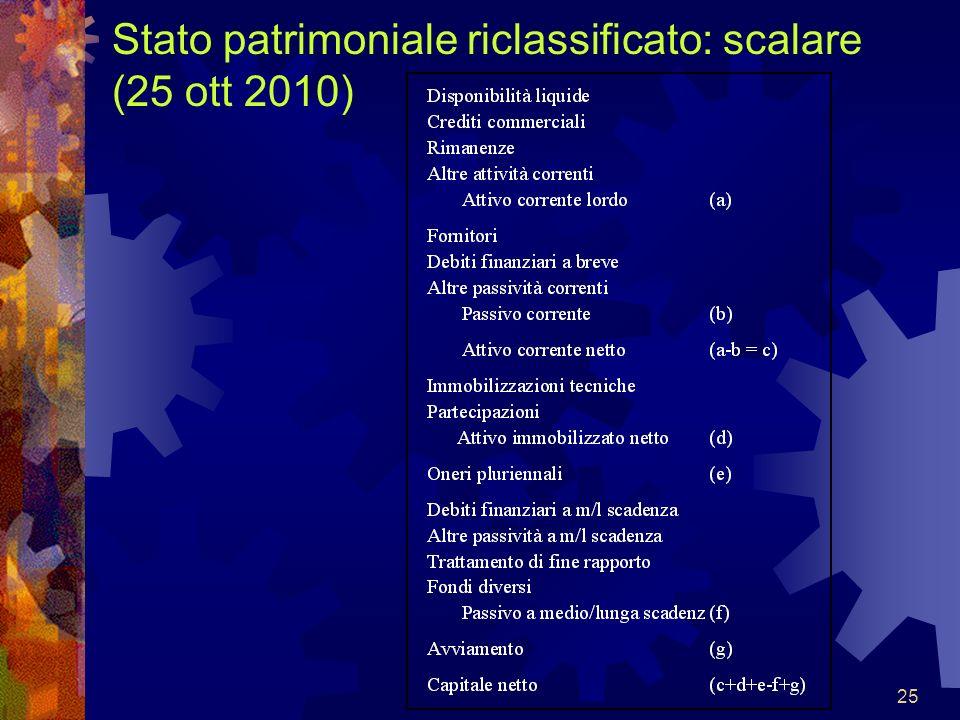 Stato patrimoniale riclassificato: scalare (25 ott 2010)