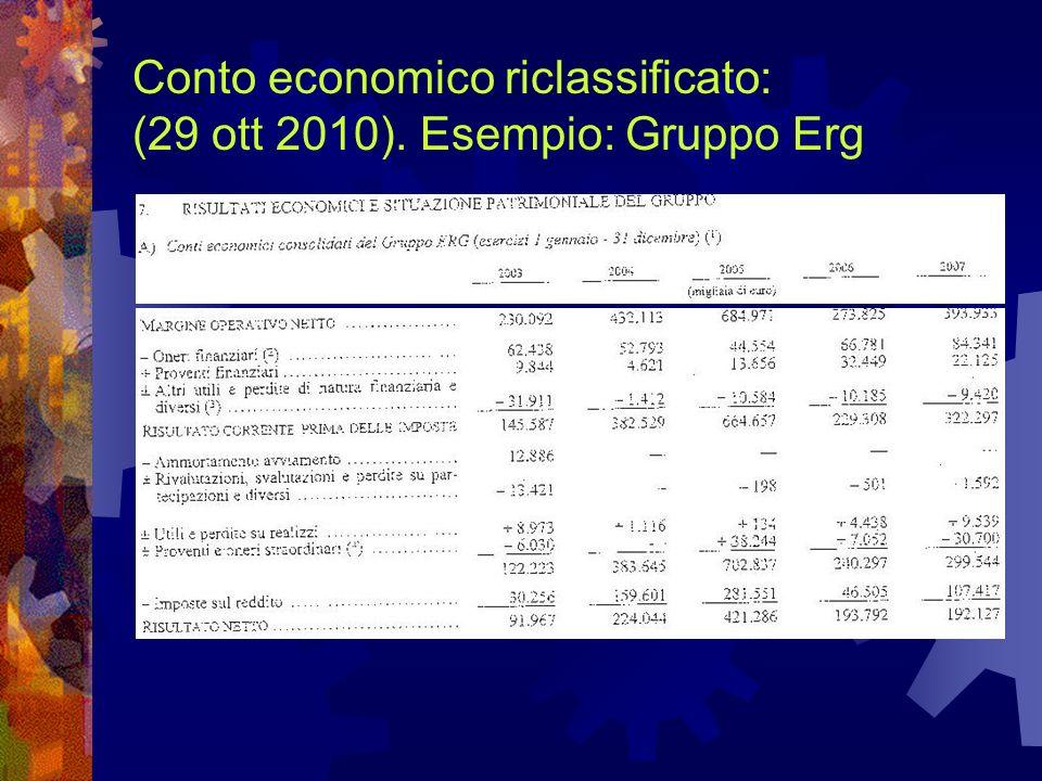 Conto economico riclassificato: (29 ott 2010). Esempio: Gruppo Erg