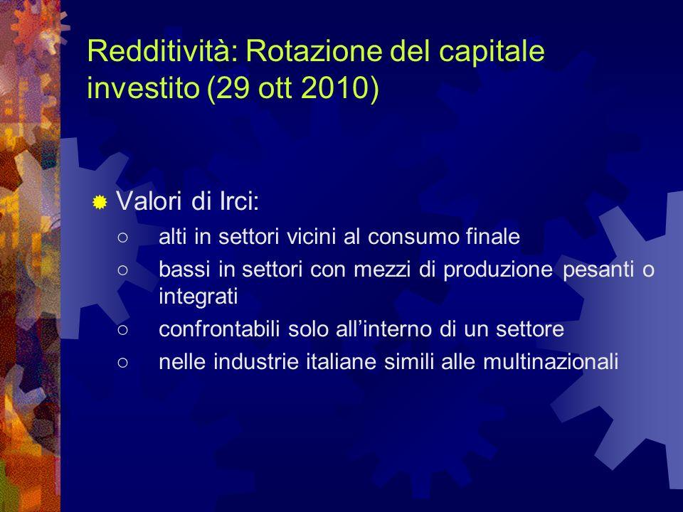 Redditività: Rotazione del capitale investito (29 ott 2010)
