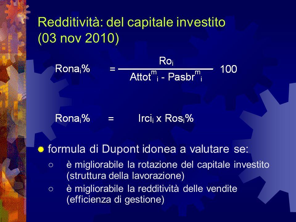 Redditività: del capitale investito (03 nov 2010)