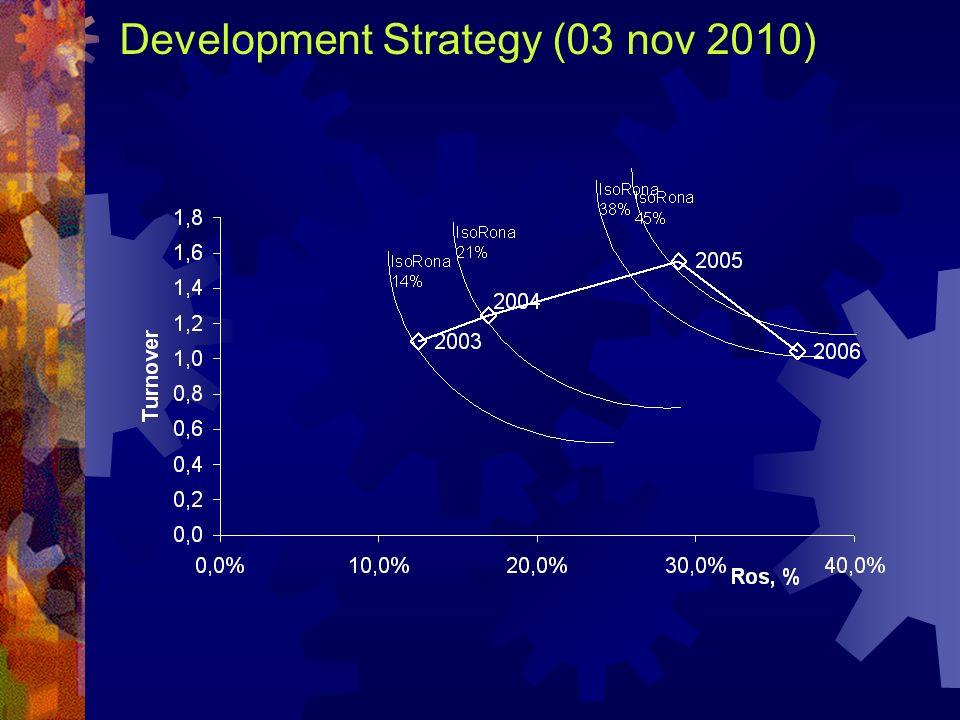 Development Strategy (03 nov 2010)