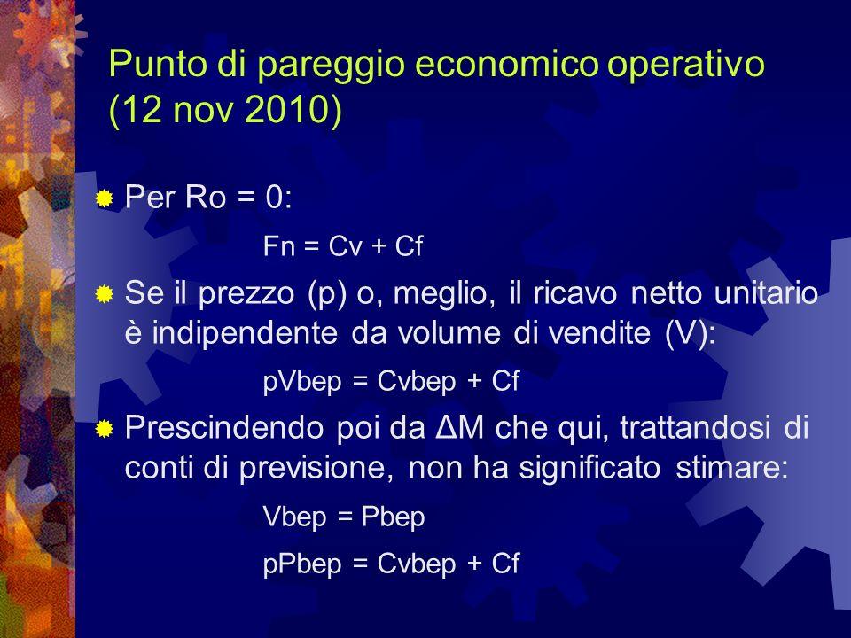 Punto di pareggio economico operativo (12 nov 2010)