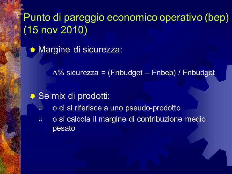 Punto di pareggio economico operativo (bep) (15 nov 2010)