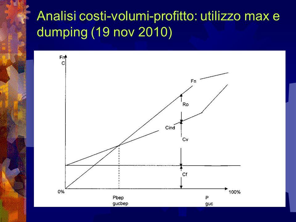 Analisi costi-volumi-profitto: utilizzo max e dumping (19 nov 2010)