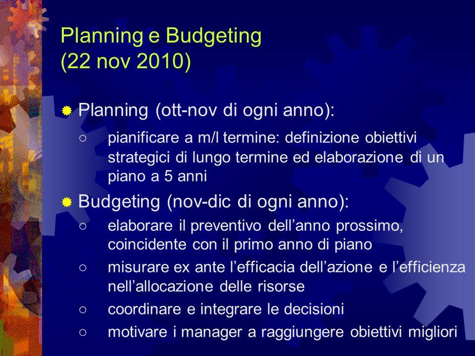 Planning e Budgeting (22 nov 2010)