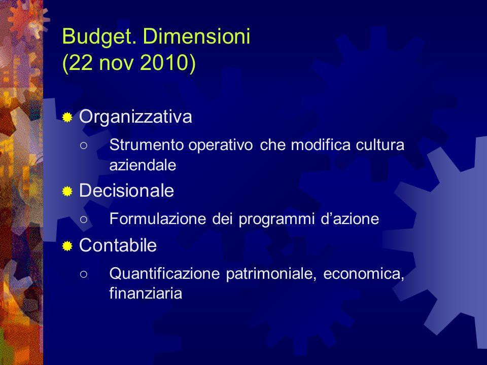 Budget. Dimensioni (22 nov 2010)