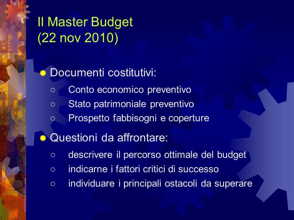 Il Master Budget (22 nov 2010) Documenti costitutivi: