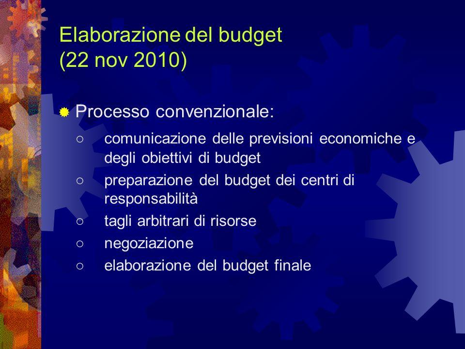 Elaborazione del budget (22 nov 2010)