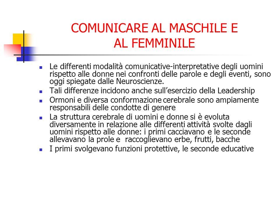 COMUNICARE AL MASCHILE E AL FEMMINILE