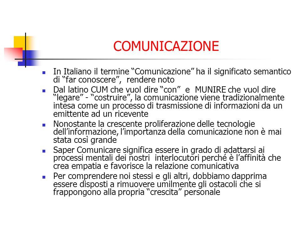 COMUNICAZIONE In Italiano il termine Comunicazione ha il significato semantico di far conoscere , rendere noto.