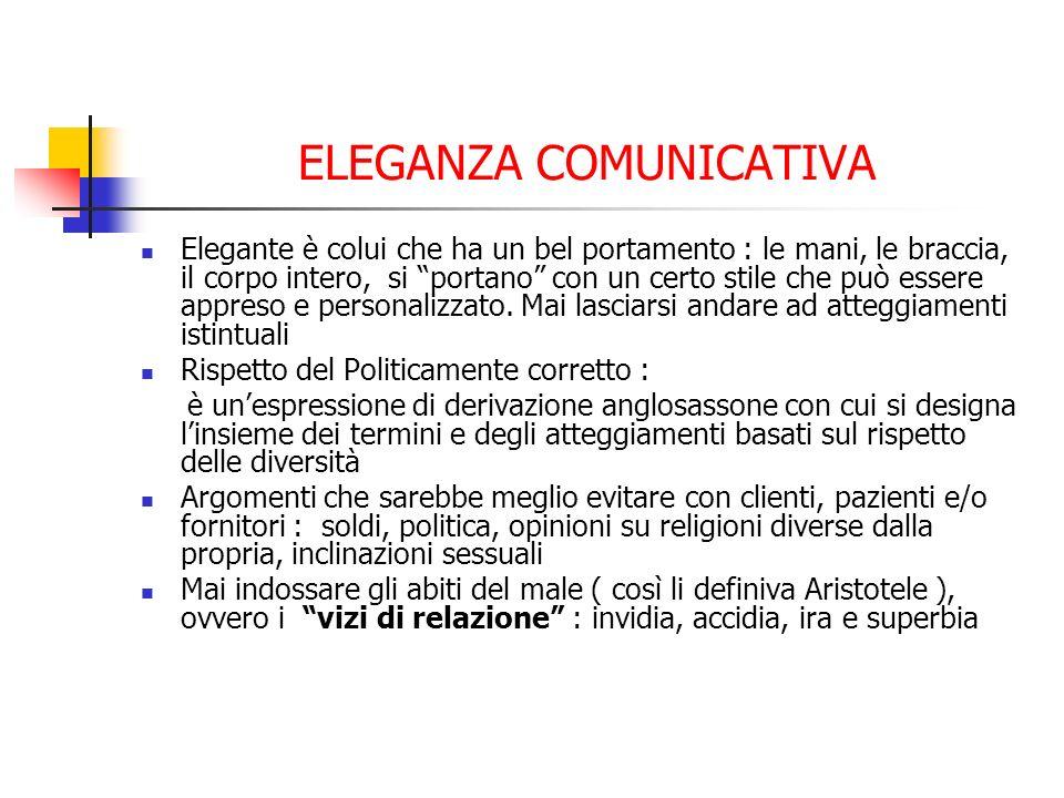 ELEGANZA COMUNICATIVA