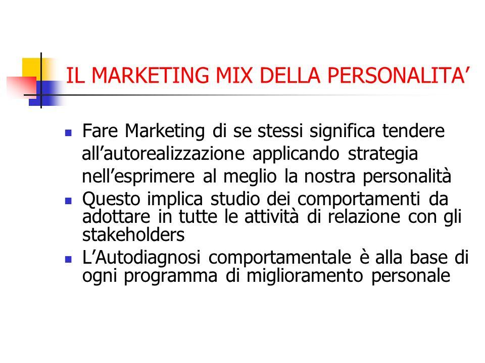 IL MARKETING MIX DELLA PERSONALITA'
